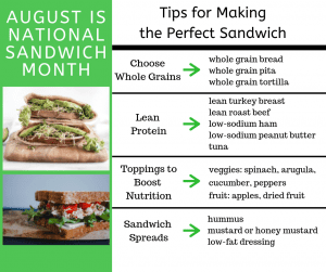 national sandwich month info