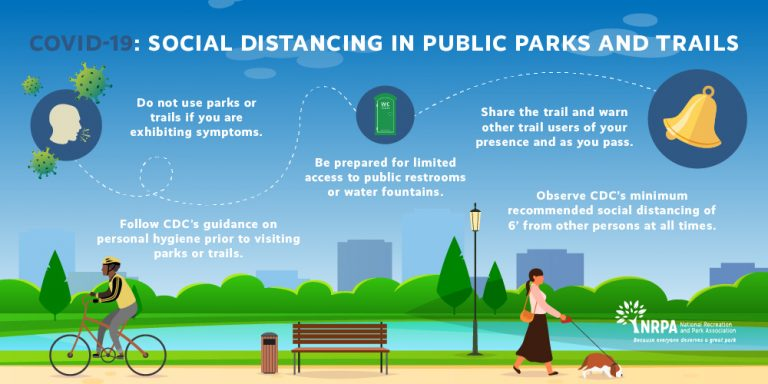 social distancing in parks and trails infographic