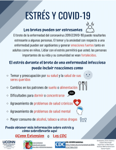 stress and COVID-19 in Spanish flyer